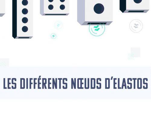 Les différents nœuds d'Elastos